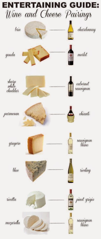 Maridaje vinos y quesos