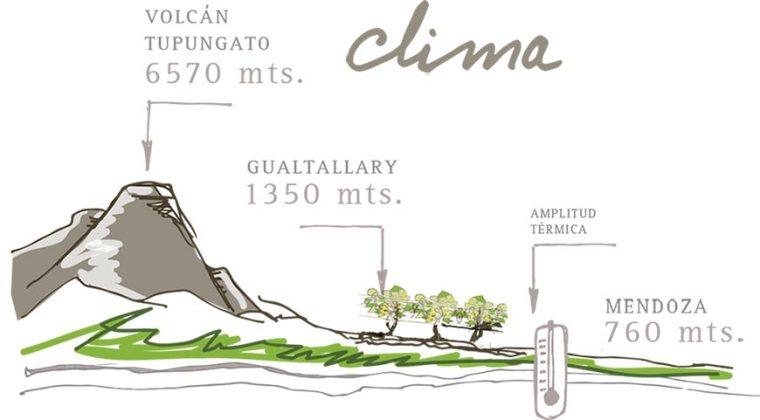 clima-3